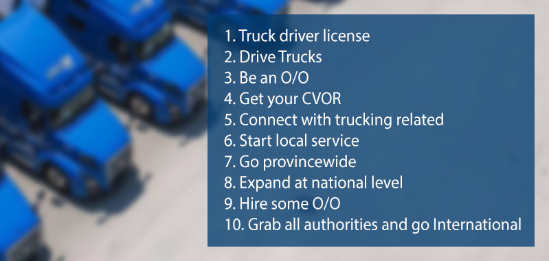 How to open a trucking company in Canada