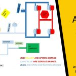 Air Brake System Basics Diagram