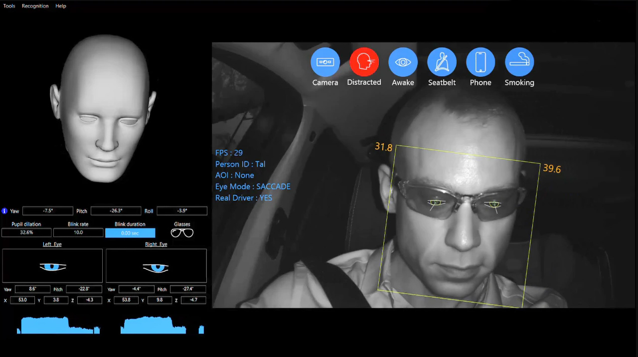 Driver Monitoring System, How driver monitoring system works. DMS, Driver fatigue, tired driver, driver sleep detection, driver detection system